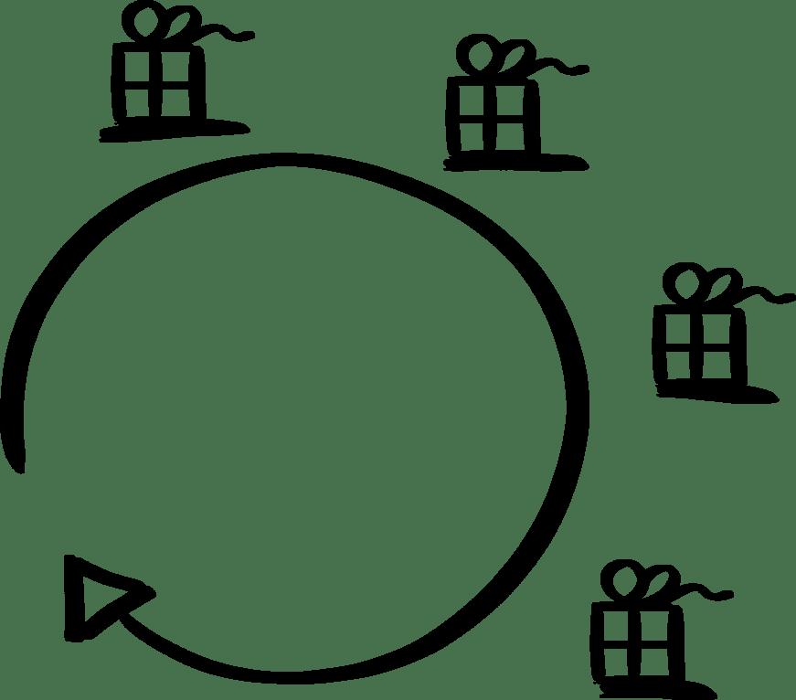 Iteratives und Inkrementelles Arbeiten