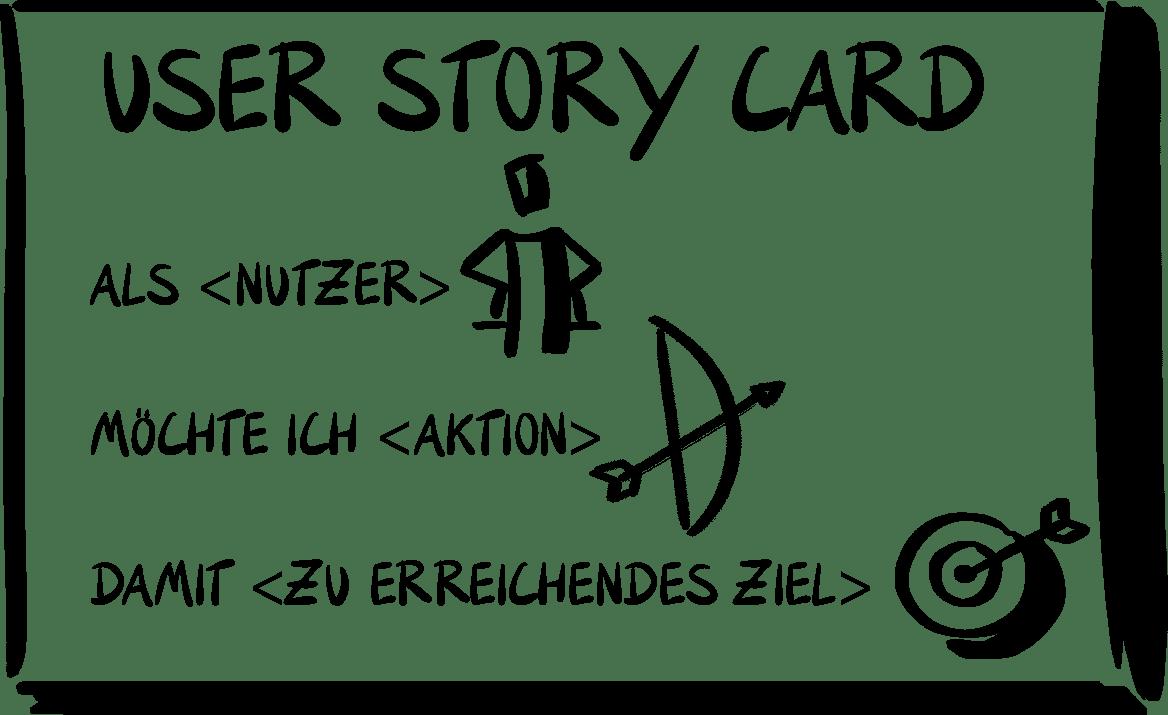 User Story formulieren